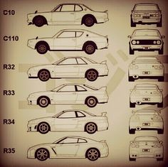 Evolution of Nissan Skylines