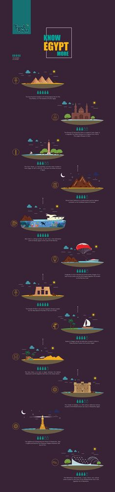 Travel Hacks (Know Egypt More) Infographic. on Behance