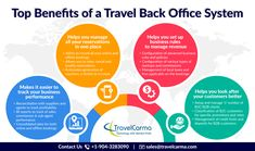 A travel back-office software is specifically designed for travel agencies, allowing you to automate routine admin tasks and manage your travel operations on a single platform. Let's get the top benefits through our Travel Back Office System. Software Products, Tour Operator, Travel Agency, Us Travel, Traveling By Yourself, Benefit, Routine, Infographic, Platform