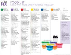 Official, NEW and UPDATED 21 Day Fix food list (as of August 2015). Recently updated to include a wider variety of foods.  :)  Visit http://leahgriswold.com/?p=116 for a PDF to save or print.