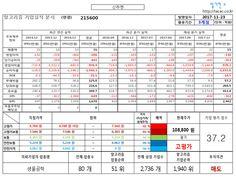 신라젠-215600-알고리즘 기업분석 보고서알고리즘 기업분석 컨설팅-알기컨  (구독 OR 친구) 신청...