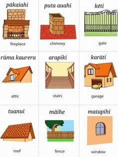 Kids Pages - House 2 Grammar And Vocabulary, English Vocabulary, English Grammar, Kids English, English Study, English House, Learn English Words, English Lessons, English Tips