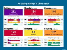 To say that the air quality in Chinese cities is bad is an understatement, as you can see below. Statistics and image via Air Quality Index China To tackle this, the municipal government of the city of Xian (population 8.7 million), the capital of Shaanxi province, has constructed what is