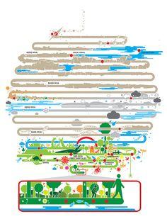 Crush |  Infographic Illustration Disruptive Innovation, Innovation Strategy, Graphic Art, Graphic Design, Information Design, Information Graphics, Creative Photos, Design Thinking, Data Visualization
