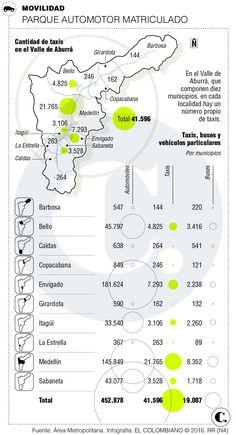 Ciudadanos sienten que hay escasez de taxis en Medellín Map, Transportation, Parks, Maps