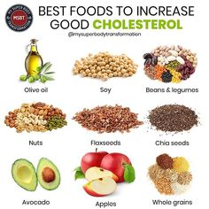Foods for Good Cholesterol 9 Foods to Increase Your HDL What is HDL? When you think of cholesterol you probably think of bad or high cholesterol. But theres also a good type of cholesterol that your b Low Cholesterol Diet Plan, Lower Cholesterol Naturally, Lower Your Cholesterol, Cholesterol Levels, Cholesterol Guidelines, Whole Foods, Healthy Eating, Clean Eating, Health Tips