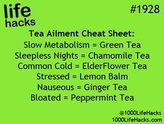 Tea Ailment Cheat Sheet