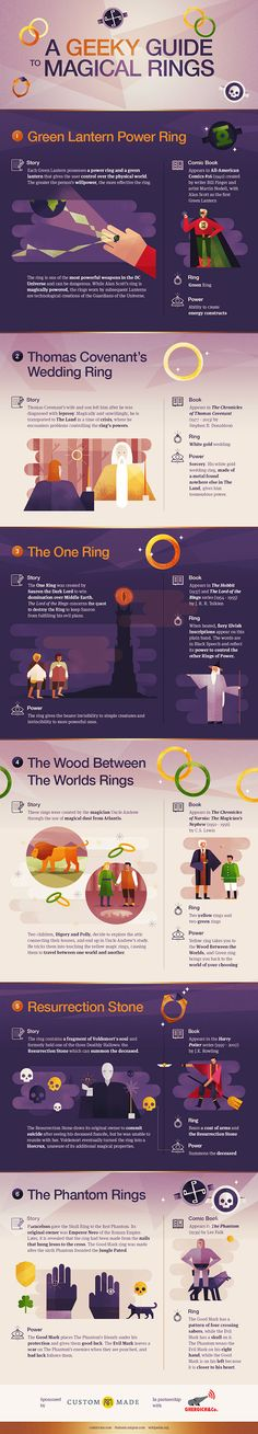 Check Out This Handy Guide To Magical Rings [Infographic]