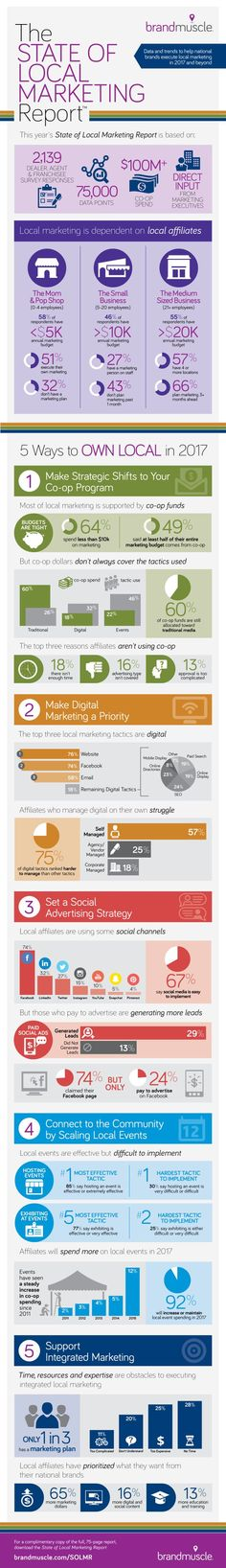 Five Ways to Conquer Local Marketing [Infographic]