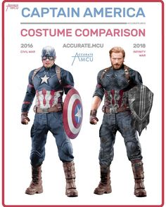 "33.3rb Suka, 368 Komentar - • Accurate.MCU • mcu fanpage (@accurate.mcu) di Instagram: ""• CAPTAIN AMERICA - COSTUME COMPARISON • What do you guys think of caps new shield ? I love it I'm…"""