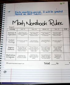 I hope that this blog inspires you to start using interactive notebooks with your students.  Here are some things to think about when you g...