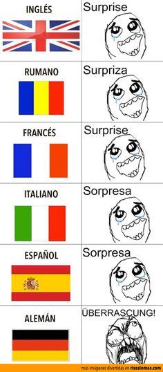 Cómo se dice sorpresa en varios idiomas.