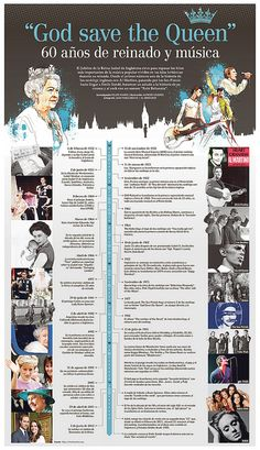 """God save the Queen"" 60 años de reinado y música by juanpablobravo!, via Flickr"