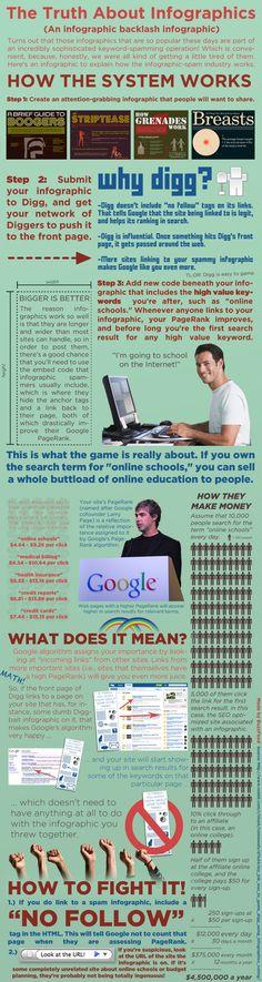 Linkbuilding infographics
