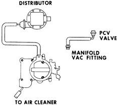 electric l 6 engine wiring diagram 60s chevy c10 wiring vacuum hoses 250 and 292 inline 1977 heavy duty emissions chevy diagram
