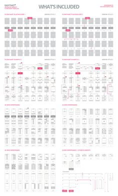 UX Flowcharts   UX Cards and Useful Digital Tools for UX Planning   EasyTwo Website Flowchart Sitemap Sketch