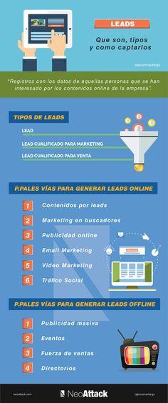 Hola: Una infografía sobre los Leads: todo lo que debes saber. Vía Un saludo