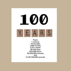 100th Birthday Card Milestone The Big 100 1914