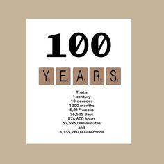 100th Birthday Card Milestone 100 The Big Wishes 1