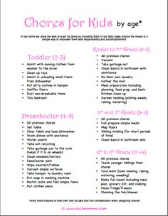 Chores for Kids by Age and Skill