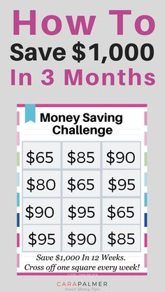 6 Smart Money Saving Challenges - Finance tips, saving money, budgeting planner Savings Challenge, Money Saving Challenge, Money Saving Tips, Money Tips, Money Budget, Saving Ideas, Groceries Budget, Saving Money Chart, Budget Help