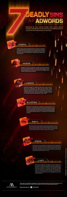 [Infographic] I 7 peccati capitali di #Adwords (Spanish)