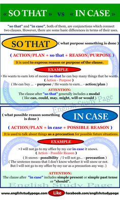 """""""SO THAT"""" VS """" IN CASE"""" """"so that"""" and """"in case"""", both of them, are conjunctions which connect two clauses. However, there are some - Hakelns Advanced English Grammar, English Grammar Rules, English Verbs, Learn English Grammar, English Phrases, Learn English Words, English Study, English Teaching Resources, English Learning Spoken"""