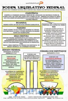 ENTENDEU DIREITO OU QUER QUE DESENHE ???: PODER LEGISLATIVO