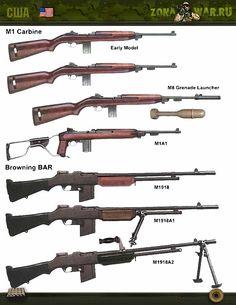 оружие второй мировой войны сша - Поиск в Google