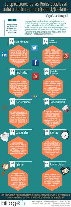 Hola: Una infografía con 10 aplicaciones de las Redes Sociales al trabajo de un profesional. Vía Billage.es Un saludo