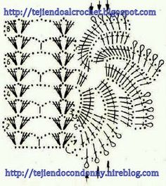 GRAFICOS CROCHET= GRAFICOS GANCHILLO= PUNTILLAS