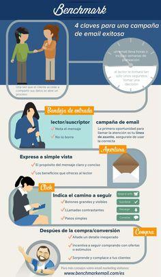 4 claves para una campaña de email exitosa #infografia #infographic #marketing