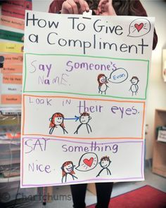Social Skills anchor chart, how to give a compliment, Each step of the process is blocked out making each action clear and distinct.