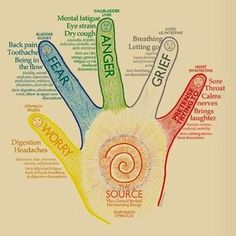 Awesome Quotes: THIS 5 MINUTE HAND EXERCISE WILL BOOST YOUR ENERGY AND BALANCE EMOTIONS.