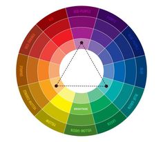 the color wheel color theory color schemes for interior design and decoration jasmine galle