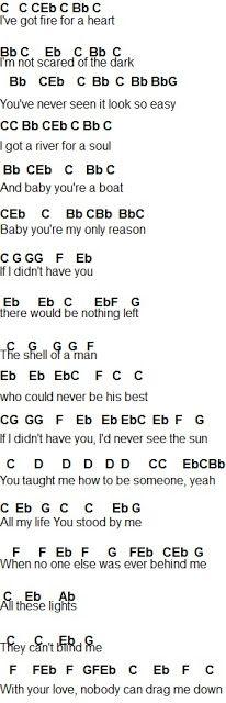Flute Sheet Music: Drag Me Down