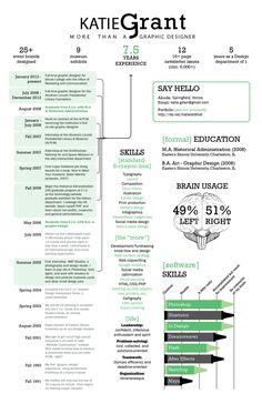CV-infografico-3