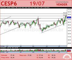 CESP - CESP6 - 19/07/2012 #CESP6 #analises #bovespa