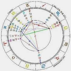 Iran Astrology: Sun in Esfand or Pisces, Moon in Farvardin or Aries in 2014   http://alimostofi8.blogspot.com/2014/03/iran-astrology-sun-in-esfand-or-pisces.html