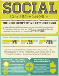 Saatva owners report the most favorable customer service and ...