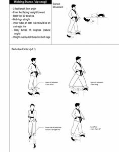 Printable wtf taekwondo forms Keep Healthy Eating Simple