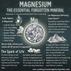 Supplements, spinach, chlorophyll, kale, swiss chard... I need more magnesium!
