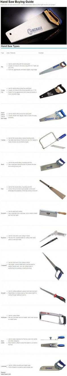 Hand Saw Buying Guide