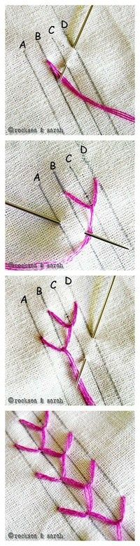 Vy V N On Pinterest Cross Stitches Cross Stitch Patterns And Cherub