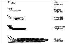 Dark Roasted Blend: Ekranoplans Showcase, Part 1 Aircraft Sales, Flying Ship, Boeing 747, Dark, Cold War, Wwii, Airplane, Ships, Retro