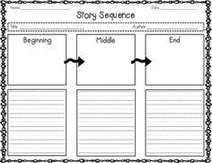 The graphic organizer is designed to help young readers identify, the beginning, middle, end from a Narrative Writing Kindergarten, First Grade Writing, Kindergarten Reading, Literacy, Reading Comprehension Worksheets, Reading Fluency, Guided Reading, Beginning Middle End, How To Begin A Story