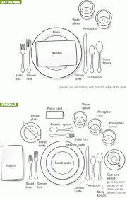 House of Fifty Blog: Setting A Table  - Just in case anyone wasn't sure.  Good thing to know...