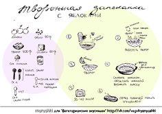 recipe by murushki #recipe #illustration #sketch #murushki