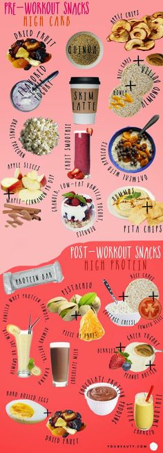 Pre and Post Workout Snack Suggestions