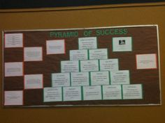 PE Central presents our Media Center featuring pictures, audio and video of quality physical education. Pyramid Of Success, Success Kid, Success Images, Physical Education Lessons, Outing Quotes, Positive Comments, Leader In Me, Christian School, Blended Learning